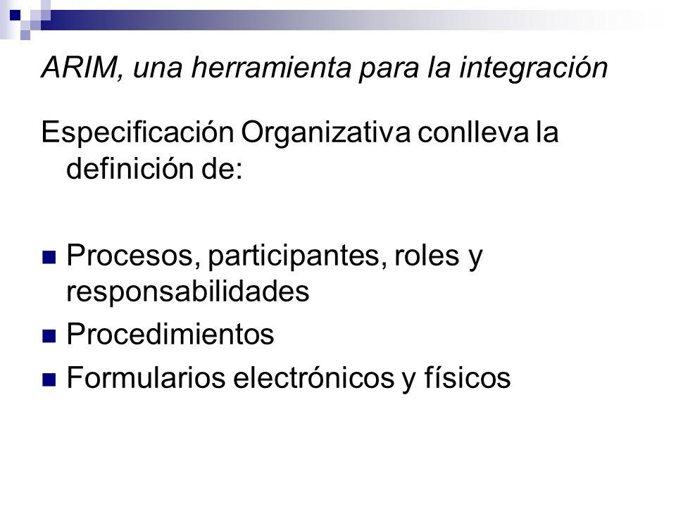 ARIM, una herramienta para la integración Especificación Organizativa conlleva la definición de: Procesos, participantes, roles y responsabilidades Procedimientos Formularios electrónicos y físicos