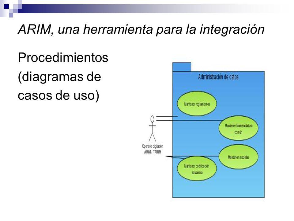 ARIM, una herramienta para la integración Procedimientos (diagramas de casos de uso)