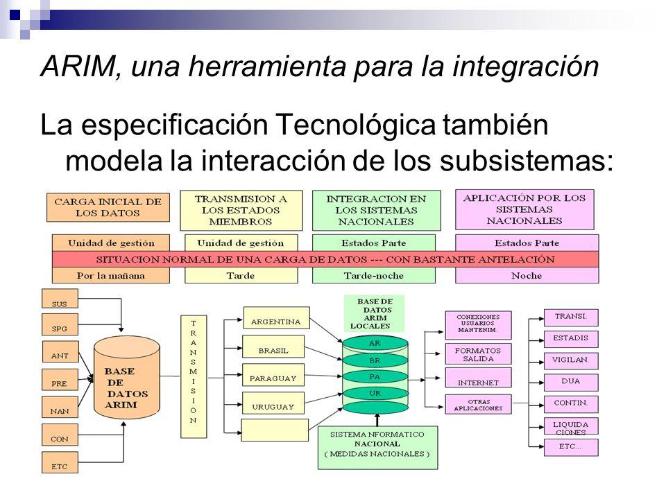 ARIM, una herramienta para la integración La especificación Tecnológica también modela la interacción de los subsistemas: