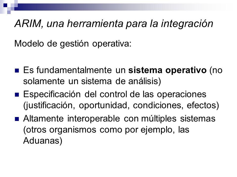 ARIM, una herramienta para la integración Modelo de gestión operativa: Es fundamentalmente un sistema operativo (no solamente un sistema de análisis) Especificación del control de las operaciones (justificación, oportunidad, condiciones, efectos) Altamente interoperable con múltiples sistemas (otros organismos como por ejemplo, las Aduanas)