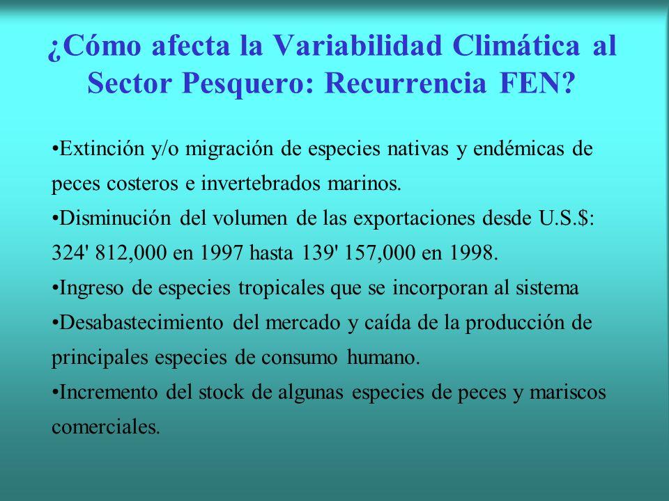 ¿Cómo afecta la Variabilidad Climática al Sector Pesquero: Recurrencia FEN? Extinción y/o migración de especies nativas y endémicas de peces costeros