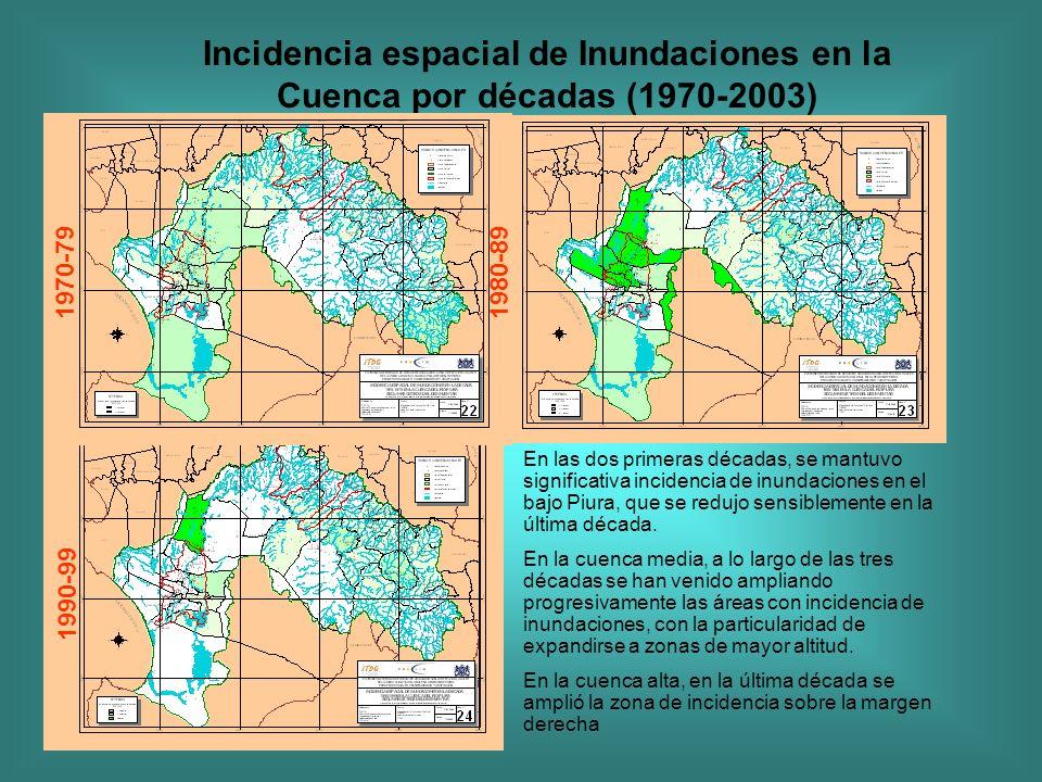 Incidencia espacial de Inundaciones en la Cuenca por décadas (1970-2003) 1970-79 1990-99 1980-89 En las dos primeras décadas, se mantuvo significativa