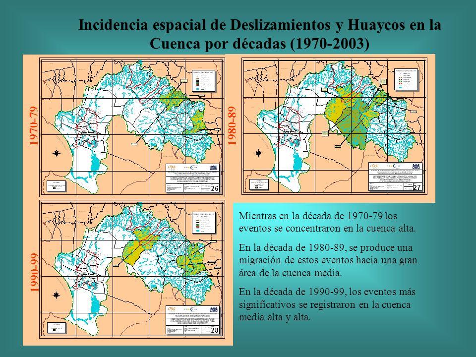 Incidencia espacial de Deslizamientos y Huaycos en la Cuenca por décadas (1970-2003) 1970-79 1990-99 1980-89 Mientras en la década de 1970-79 los even
