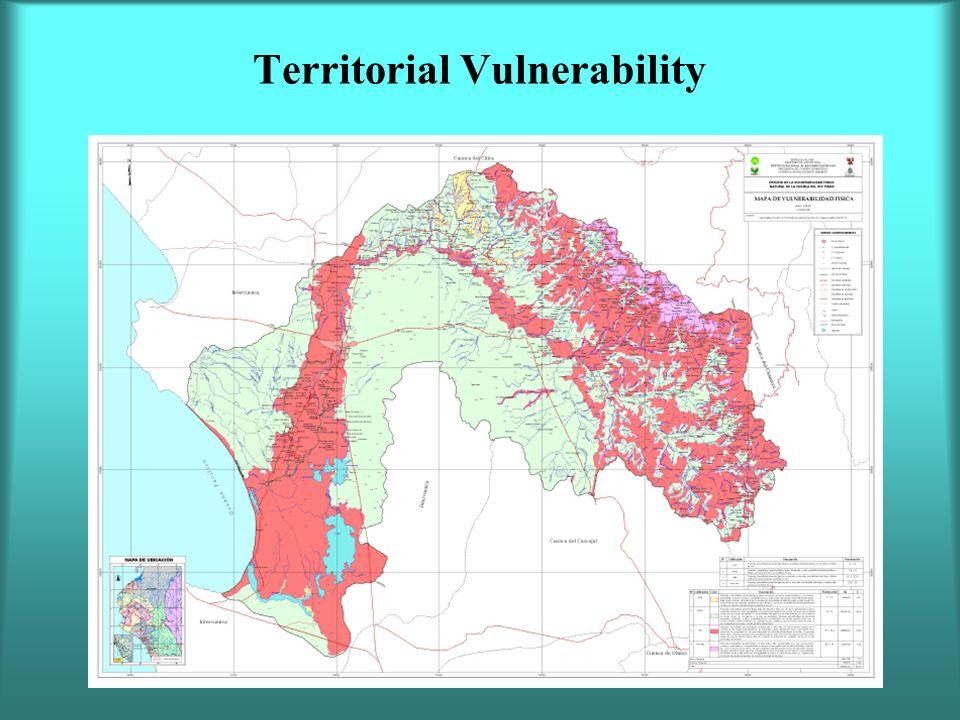 Territorial Vulnerability