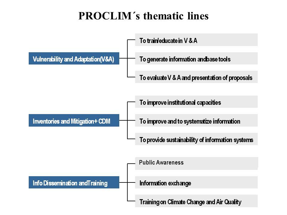 PROCLIM´s thematic lines Public Awareness