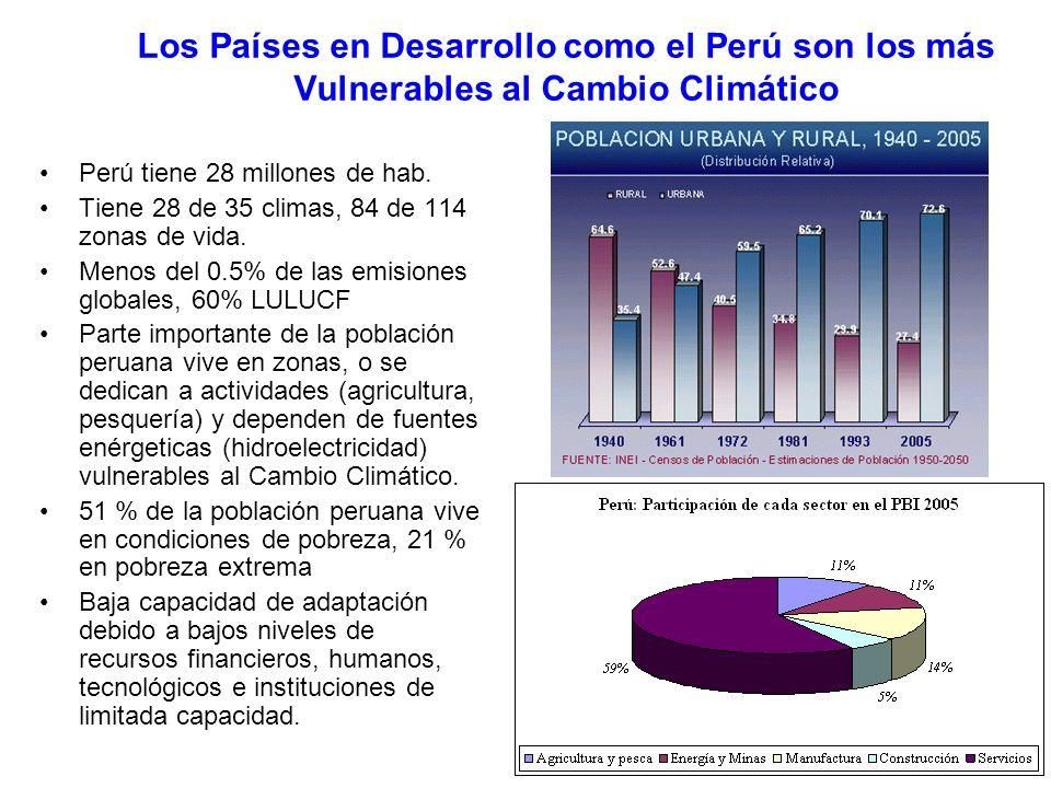 Los Países en Desarrollo como el Perú son los más Vulnerables al Cambio Climático Perú tiene 28 millones de hab. Tiene 28 de 35 climas, 84 de 114 zona