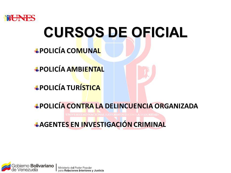 PAPEL PARA LA DISCUSIÓN CURSOS DE OFICIAL POLICÍA COMUNAL POLICÍA AMBIENTAL POLICÍA TURÍSTICA POLICÍA CONTRA LA DELINCUENCIA ORGANIZADA AGENTES EN INV