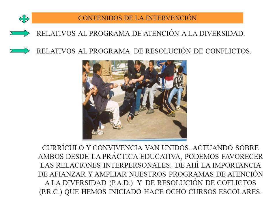CONTENIDOS DE LA INTERVENCIÓN RELATIVOS AL PROGRAMA DE ATENCIÓN A LA DIVERSIDAD. RELATIVOS AL PROGRAMA DE RESOLUCIÓN DE CONFLICTOS. CURRÍCULO Y CONVIV