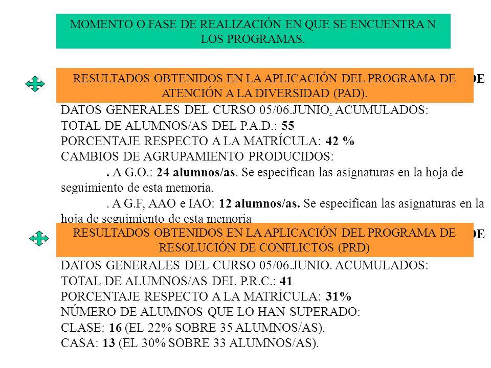 LINEAS DE MEJORA QUE SE PREVÉ INICIAR EN RELACIÓN CON LA MEJORA DE EL DESARROLLO AUTÓNOMO Y LA CONCIENCIA PROFESIONAL A TRAVÉS DE ESTA INVESTIGACIÓN PROYECTO: www.atendiver.eswww.atendiver.es - Página de Inicio -