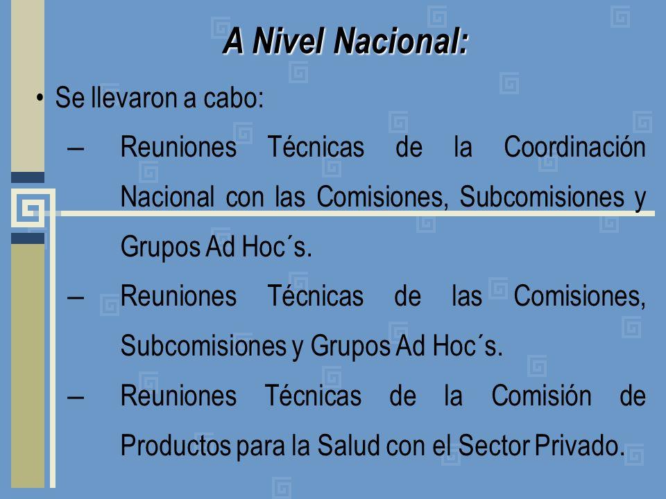 Se llevaron a cabo: – Reuniones Técnicas de la Coordinación Nacional con las Comisiones, Subcomisiones y Grupos Ad Hoc´s.