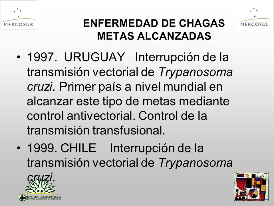 ENFERMEDAD DE CHAGAS METAS ALCANZADAS 1997. URUGUAY Interrupción de la transmisión vectorial de Trypanosoma cruzi. Primer país a nivel mundial en alca