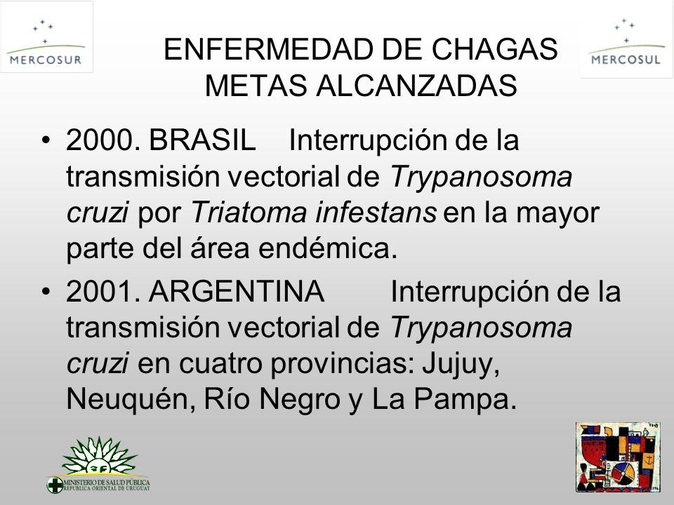 ENFERMEDAD DE CHAGAS METAS ALCANZADAS 2000. BRASIL Interrupción de la transmisión vectorial de Trypanosoma cruzi por Triatoma infestans en la mayor pa