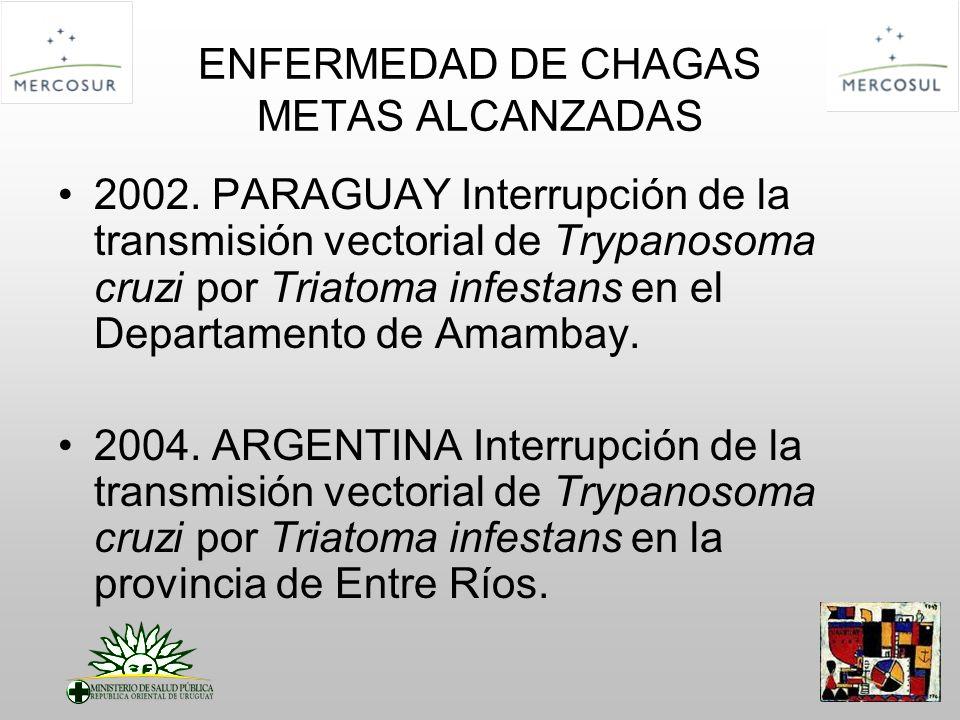 2002. PARAGUAY Interrupción de la transmisión vectorial de Trypanosoma cruzi por Triatoma infestans en el Departamento de Amambay. 2004. ARGENTINA Int