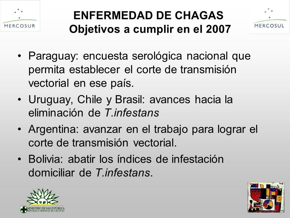 ENFERMEDAD DE CHAGAS Objetivos a cumplir en el 2007 Paraguay: encuesta serológica nacional que permita establecer el corte de transmisión vectorial en