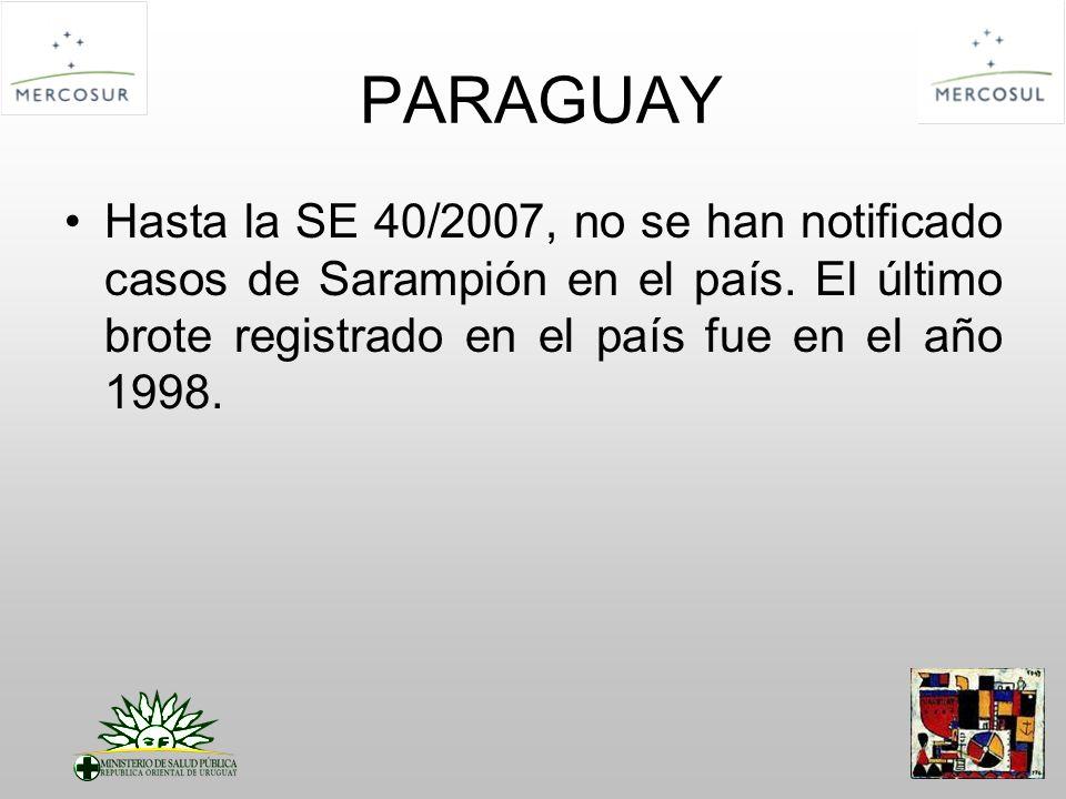 PARAGUAY Hasta la SE 40/2007, no se han notificado casos de Sarampión en el país. El último brote registrado en el país fue en el año 1998.