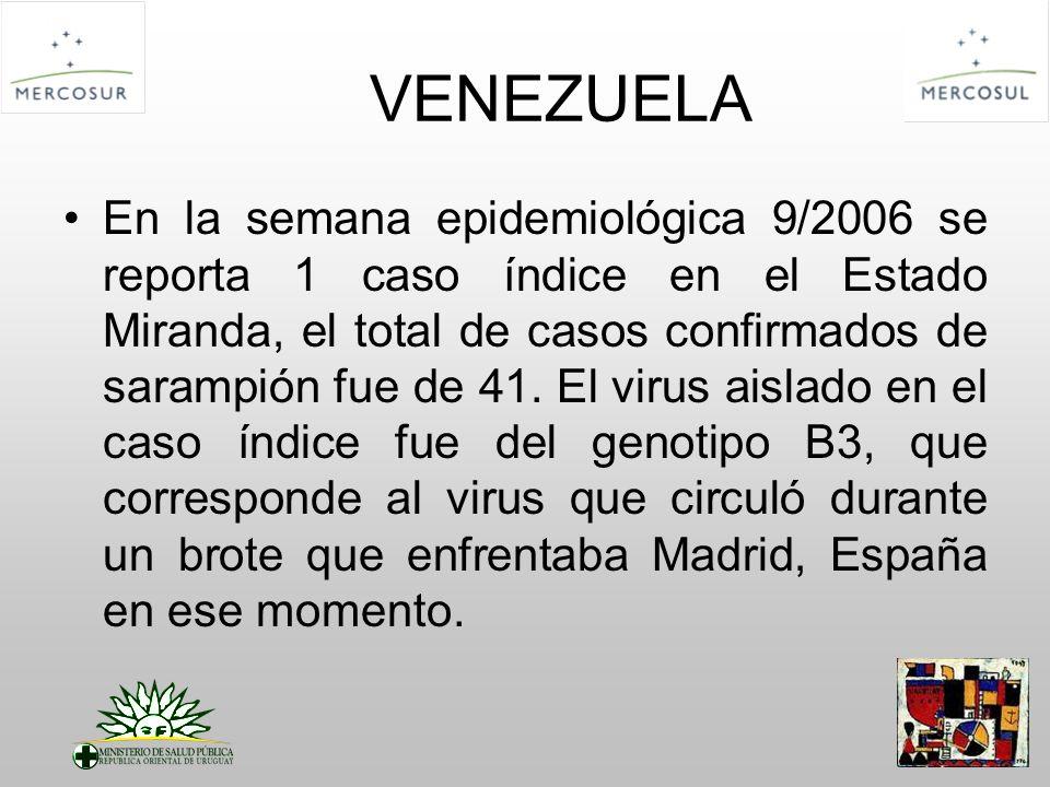 VENEZUELA En la semana epidemiológica 9/2006 se reporta 1 caso índice en el Estado Miranda, el total de casos confirmados de sarampión fue de 41. El v