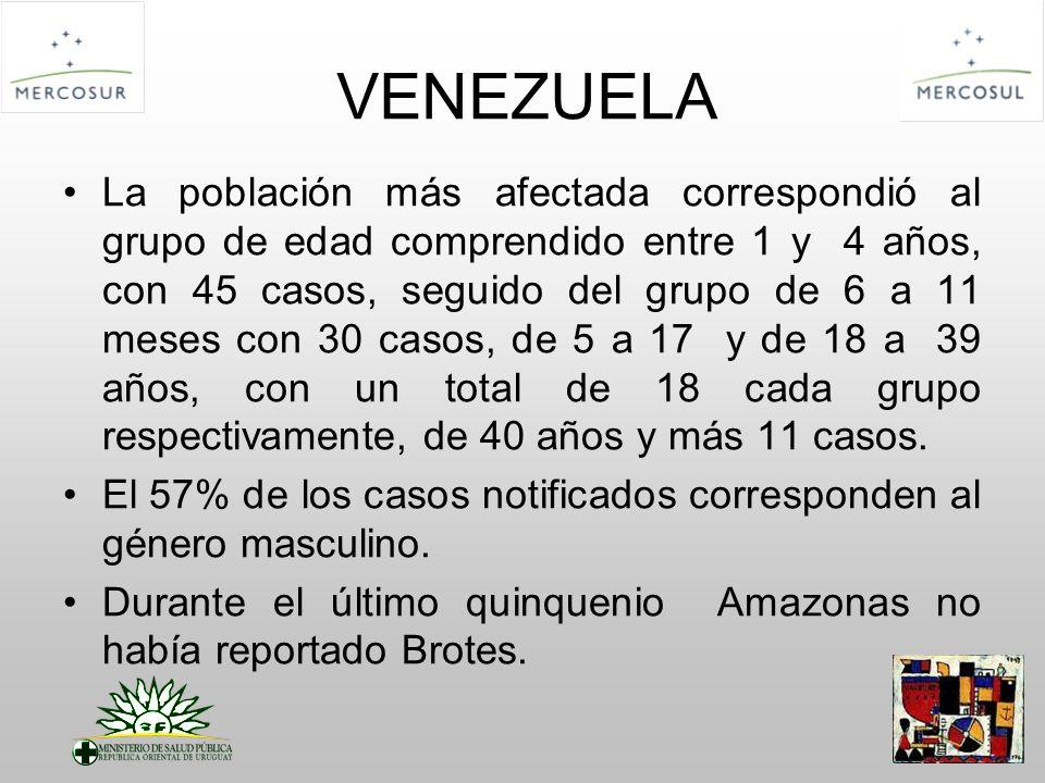 CHILE Chile interrumpió su transmisión autóctona en 1993, un año después de la primera campaña nacional de sarampión.