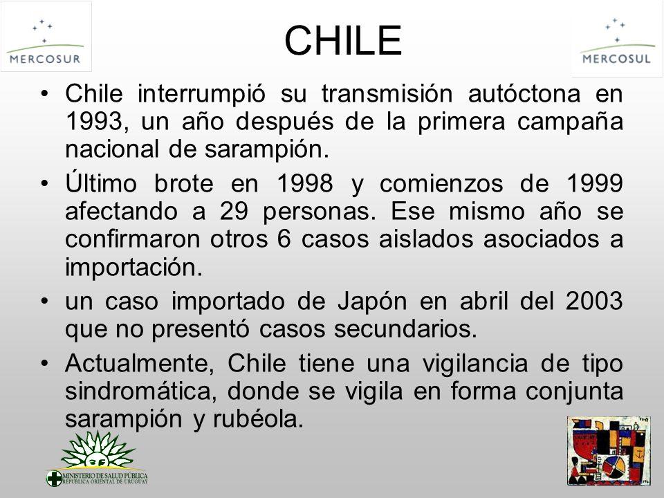 CHILE Chile interrumpió su transmisión autóctona en 1993, un año después de la primera campaña nacional de sarampión. Último brote en 1998 y comienzos