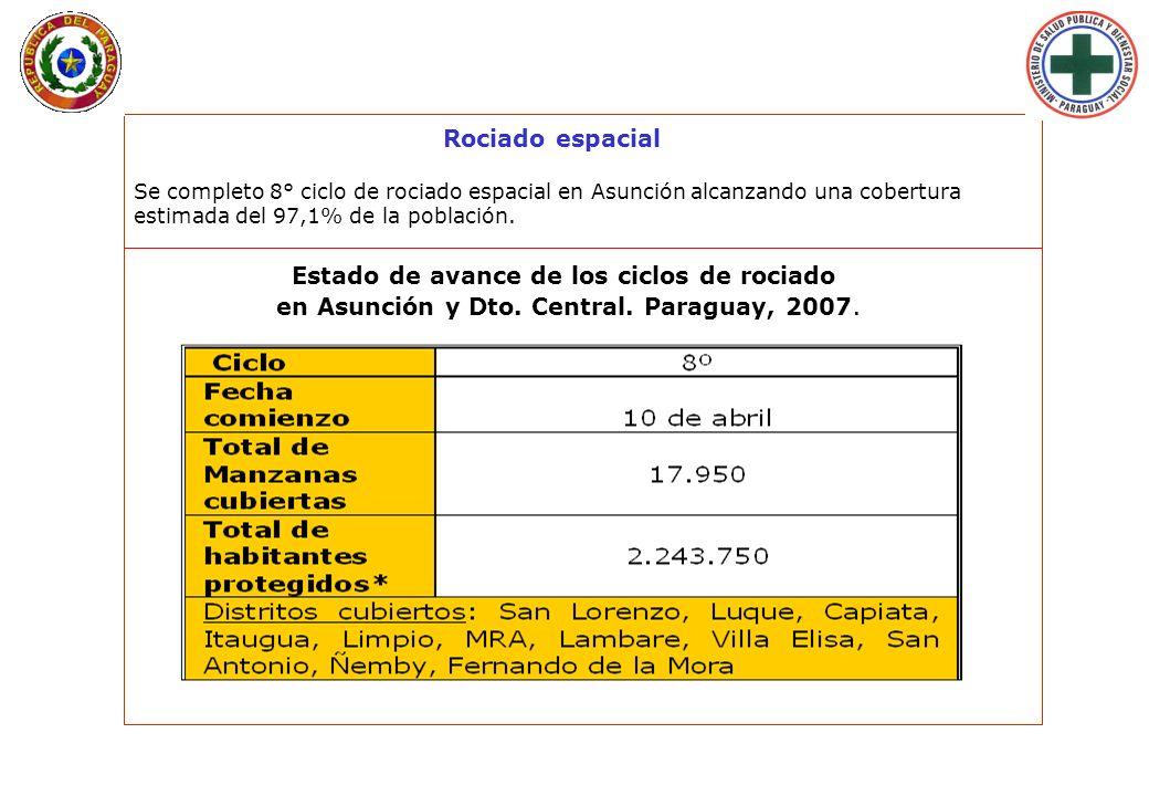 Lunes 29 de Enero de 2007 - 09:33 hs. Rociado espacial Se completo 8° ciclo de rociado espacial en Asunción alcanzando una cobertura estimada del 97,1