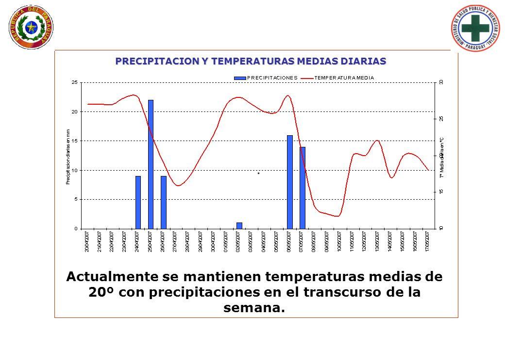 Lunes 29 de Enero de 2007 - 09:33 hs. PRECIPITACION Y TEMPERATURAS MEDIAS DIARIAS Actualmente se mantienen temperaturas medias de 20º con precipitacio