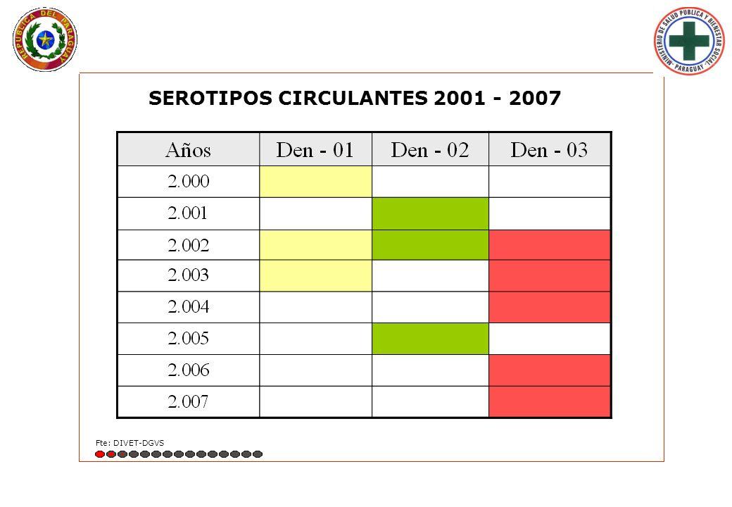 Lunes 29 de Enero de 2007 - 09:33 hs. SEROTIPOS CIRCULANTES 2001 - 2007 Fte: DIVET-DGVS