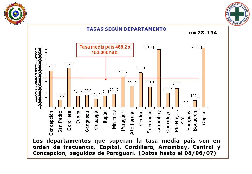 Lunes 29 de Enero de 2007 - 09:33 hs. TASAS SEGÚN DEPARTAMENTO Los departamentos que superan la tasa media país son en orden de frecuencia, Capital, C