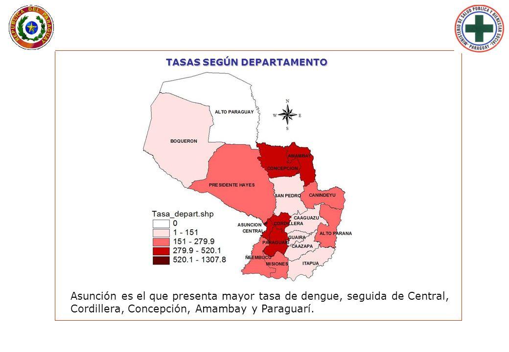 Lunes 29 de Enero de 2007 - 09:33 hs. TASAS SEGÚN DEPARTAMENTO Asunción es el que presenta mayor tasa de dengue, seguida de Central, Cordillera, Conce
