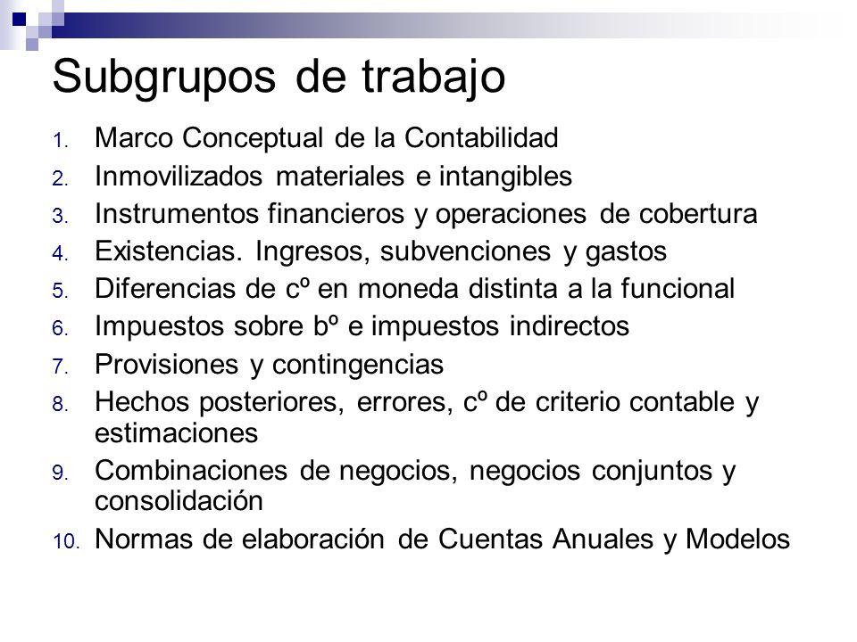Subgrupos de trabajo 1. Marco Conceptual de la Contabilidad 2. Inmovilizados materiales e intangibles 3. Instrumentos financieros y operaciones de cob