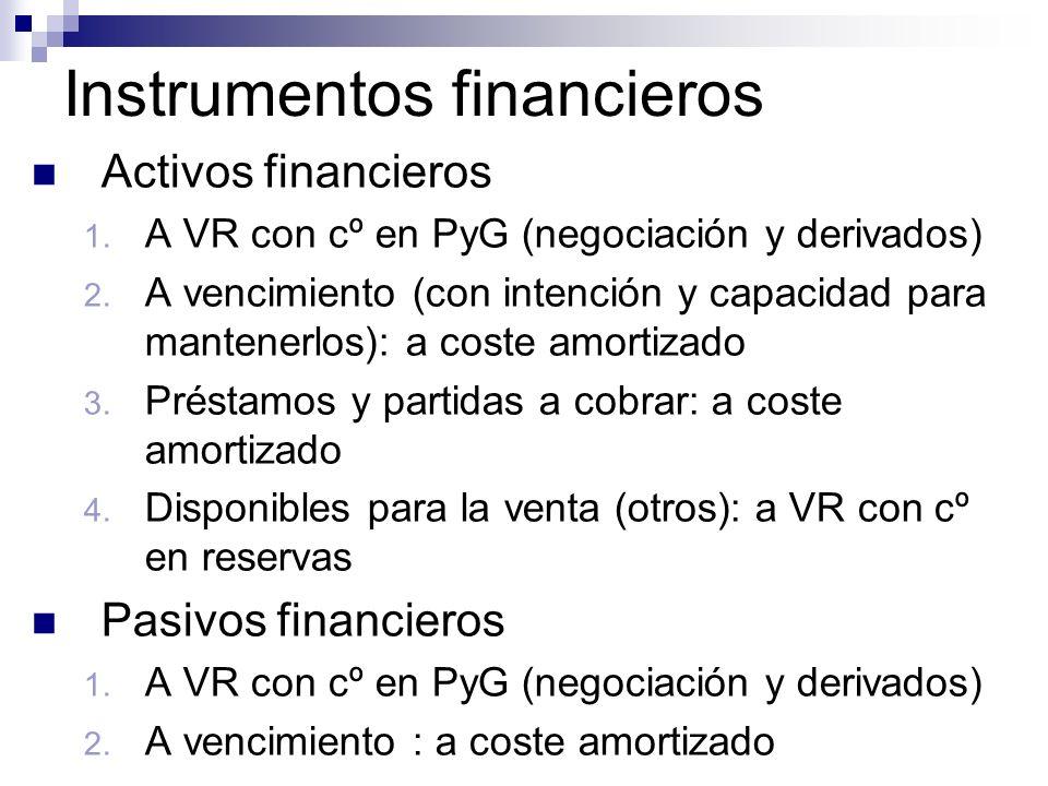 Instrumentos financieros Activos financieros 1. A VR con cº en PyG (negociación y derivados) 2. A vencimiento (con intención y capacidad para mantener