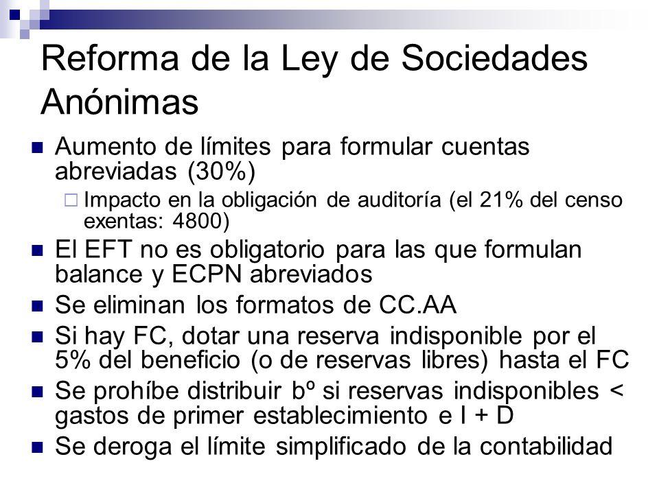 Reforma de la Ley de Sociedades Anónimas Aumento de límites para formular cuentas abreviadas (30%) Impacto en la obligación de auditoría (el 21% del c