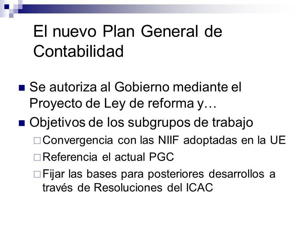 El nuevo Plan General de Contabilidad Se autoriza al Gobierno mediante el Proyecto de Ley de reforma y… Objetivos de los subgrupos de trabajo Converge