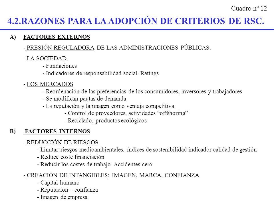 4.2.RAZONES PARA LA ADOPCIÓN DE CRITERIOS DE RSC. A)FACTORES EXTERNOS - PRESIÓN REGULADORA DE LAS ADMINISTRACIONES PÚBLICAS. - LA SOCIEDAD - Fundacion