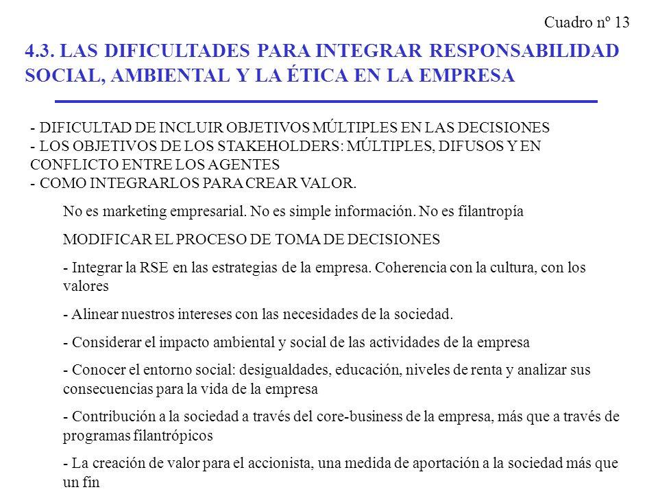 - DIFICULTAD DE INCLUIR OBJETIVOS MÚLTIPLES EN LAS DECISIONES - LOS OBJETIVOS DE LOS STAKEHOLDERS: MÚLTIPLES, DIFUSOS Y EN CONFLICTO ENTRE LOS AGENTES