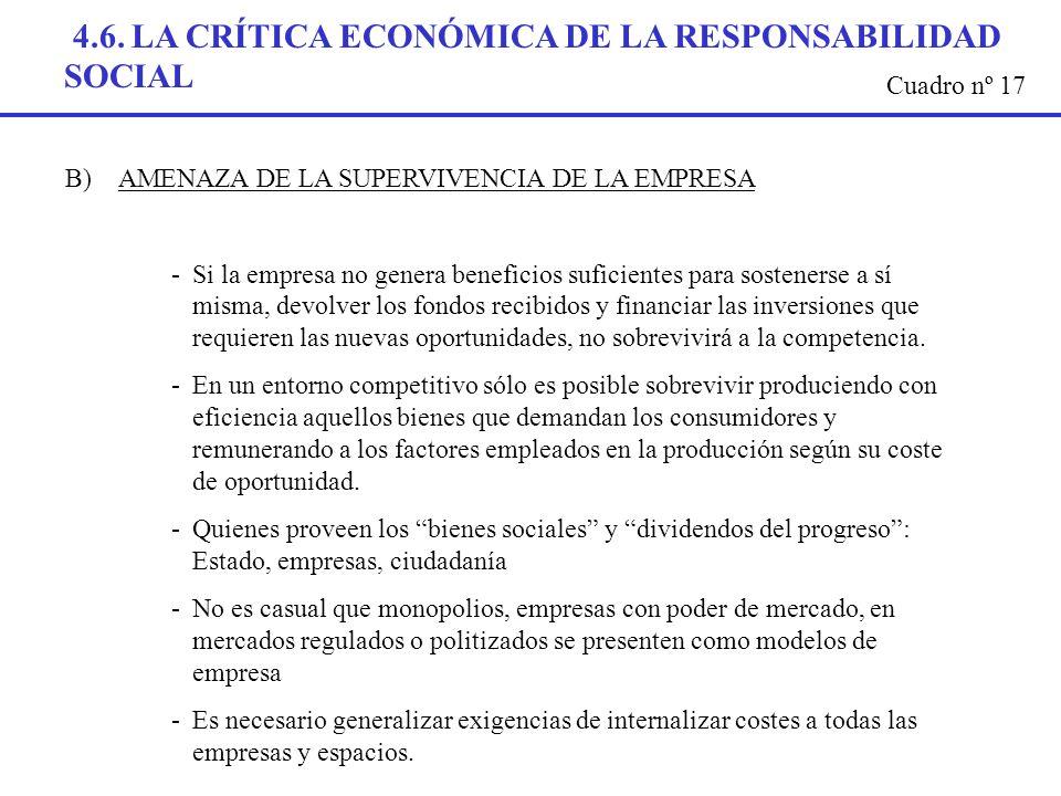 B)AMENAZA DE LA SUPERVIVENCIA DE LA EMPRESA -Si la empresa no genera beneficios suficientes para sostenerse a sí misma, devolver los fondos recibidos