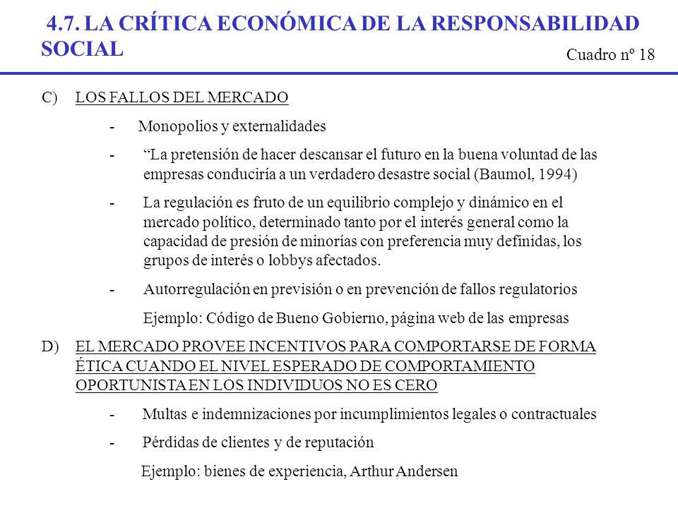 C)LOS FALLOS DEL MERCADO - Monopolios y externalidades -La pretensión de hacer descansar el futuro en la buena voluntad de las empresas conduciría a u