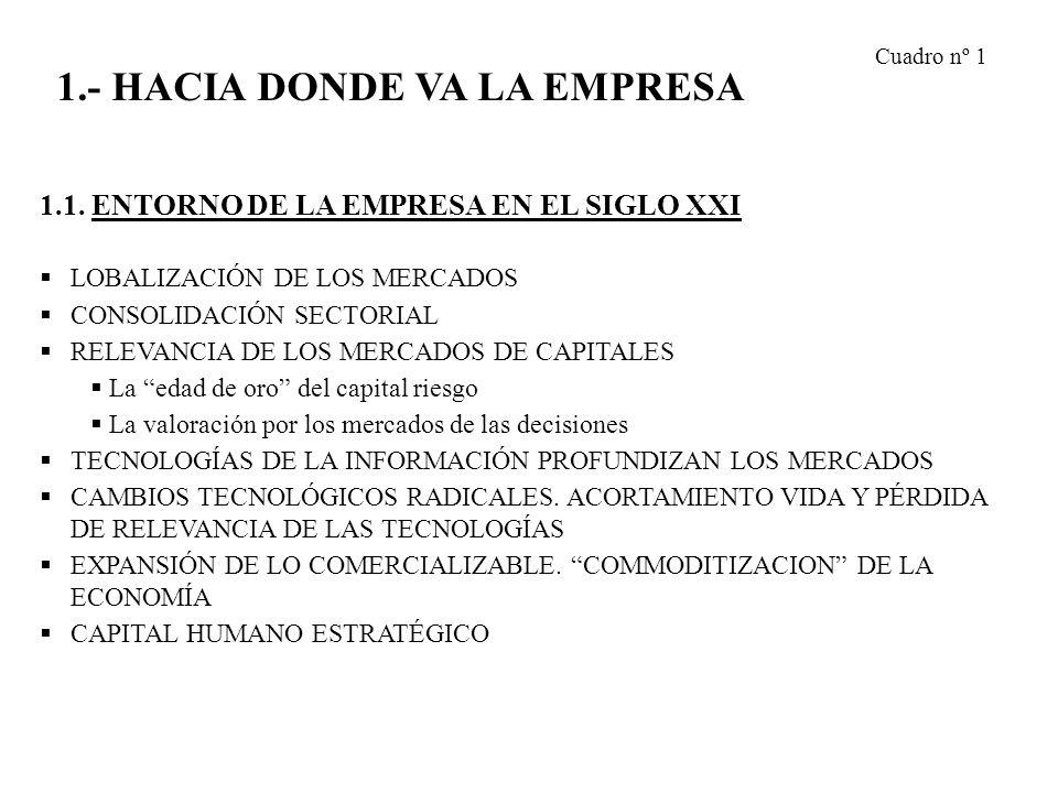 1.- HACIA DONDE VA LA EMPRESA 1.1. ENTORNO DE LA EMPRESA EN EL SIGLO XXI LOBALIZACIÓN DE LOS MERCADOS CONSOLIDACIÓN SECTORIAL RELEVANCIA DE LOS MERCAD