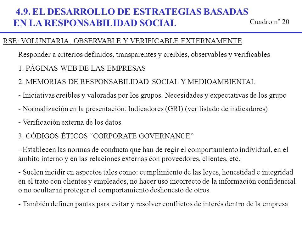 4.9. EL DESARROLLO DE ESTRATEGIAS BASADAS EN LA RESPONSABILIDAD SOCIAL RSE: VOLUNTARIA, OBSERVABLE Y VERIFICABLE EXTERNAMENTE Responder a criterios de