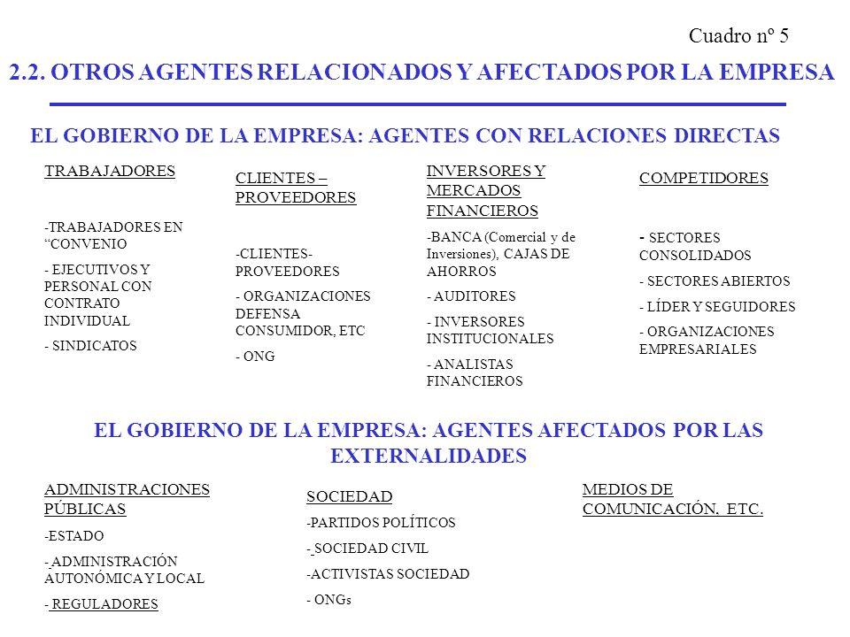 EL GOBIERNO DE LA EMPRESA: AGENTES CON RELACIONES DIRECTAS TRABAJADORES -TRABAJADORES EN CONVENIO - EJECUTIVOS Y PERSONAL CON CONTRATO INDIVIDUAL - SI