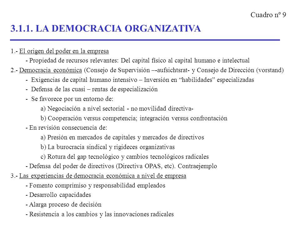 3.1.1. LA DEMOCRACIA ORGANIZATIVA 1.- El origen del poder en la empresa - Propiedad de recursos relevantes: Del capital físico al capital humano e int