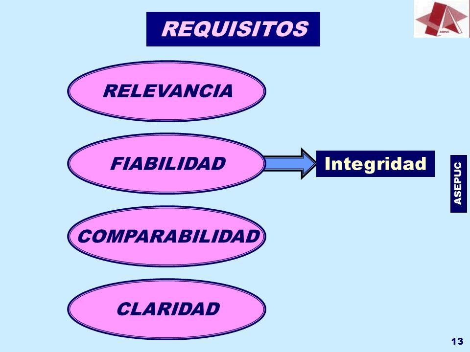 ASEPUC 13 REQUISITOS RELEVANCIA FIABILIDAD COMPARABILIDAD CLARIDAD Integridad
