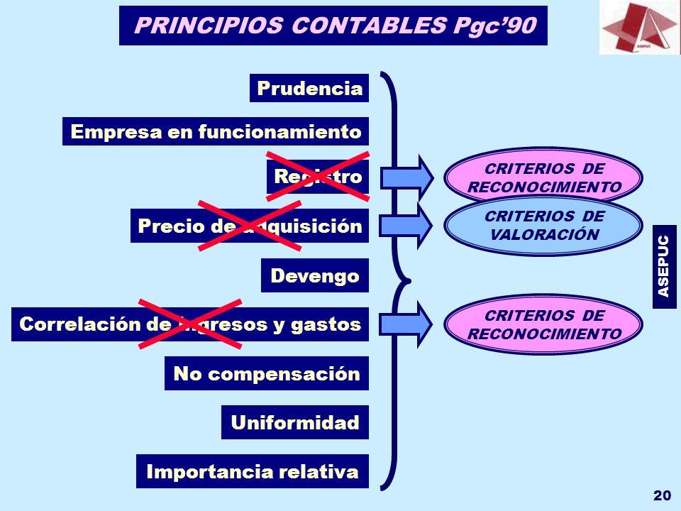 ASEPUC 20 PRINCIPIOS CONTABLES Pgc90 Prudencia Empresa en funcionamiento Registro Precio de adquisición Devengo Correlación de ingresos y gastos No co