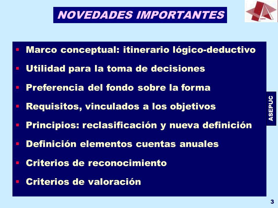 ASEPUC 3 Marco conceptual: itinerario lógico-deductivo Utilidad para la toma de decisiones Preferencia del fondo sobre la forma Requisitos, vinculados