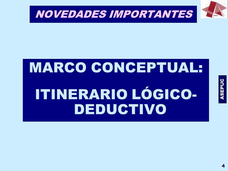 ASEPUC 4 NOVEDADES IMPORTANTES MARCO CONCEPTUAL: ITINERARIO LÓGICO- DEDUCTIVO