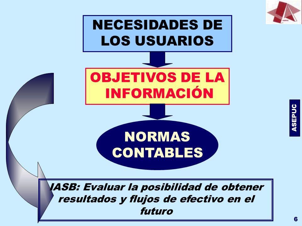 ASEPUC 6 NECESIDADES DE LOS USUARIOS OBJETIVOS DE LA INFORMACIÓN NORMAS CONTABLES IASB: Evaluar la posibilidad de obtener resultados y flujos de efect