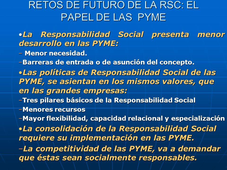 RETOS DE FUTURO DE LA RSC: EL PAPEL DE LAS PYME La Responsabilidad Social presenta menor desarrollo en las PYME:La Responsabilidad Social presenta men