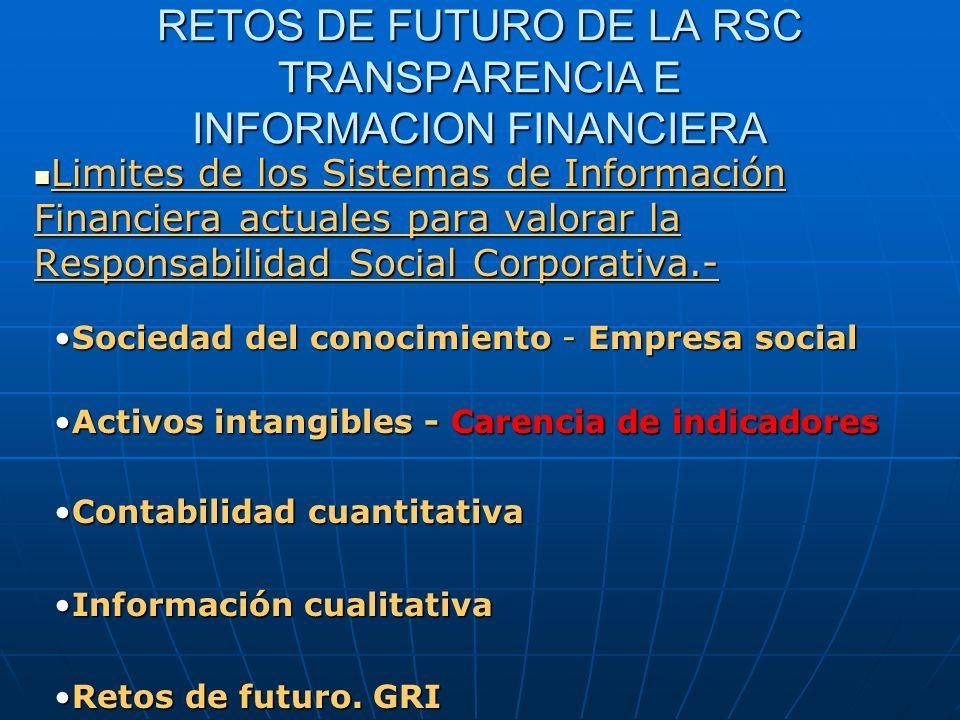 RETOS DE FUTURO DE LA RSC TRANSPARENCIA E INFORMACION FINANCIERA Limites de los Sistemas de Información Financiera actuales para valorar la Responsabi