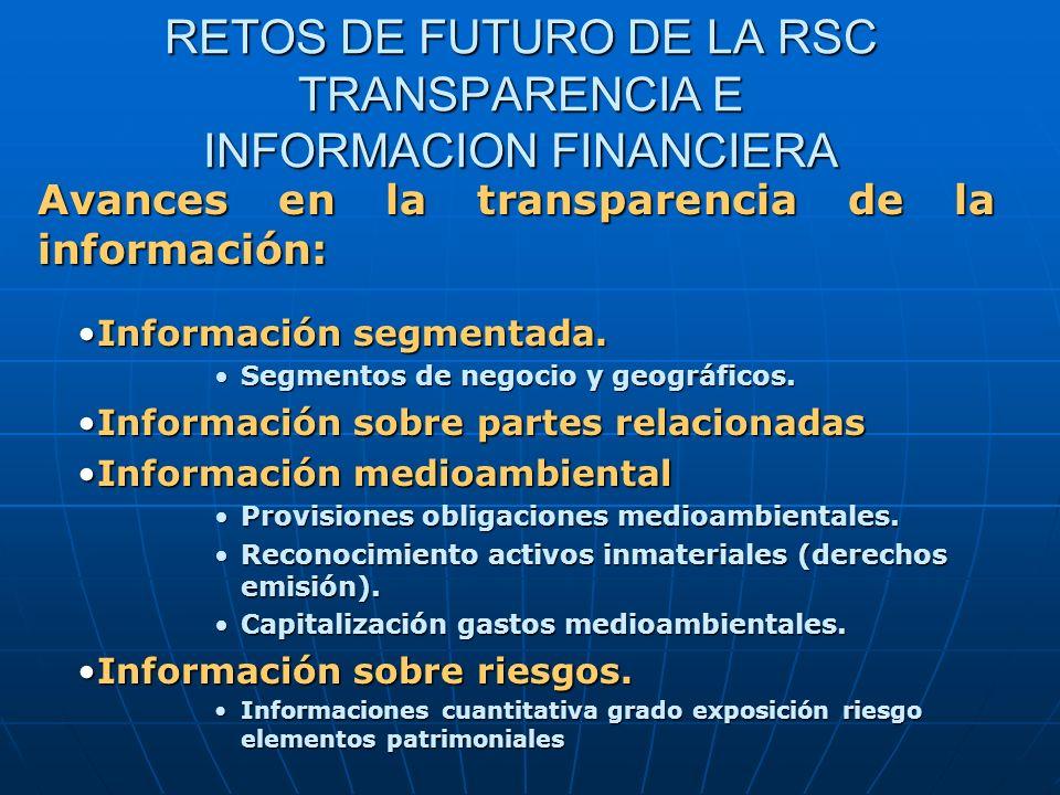RETOS DE FUTURO DE LA RSC TRANSPARENCIA E INFORMACION FINANCIERA Información segmentada.Información segmentada. Segmentos de negocio y geográficos.Seg
