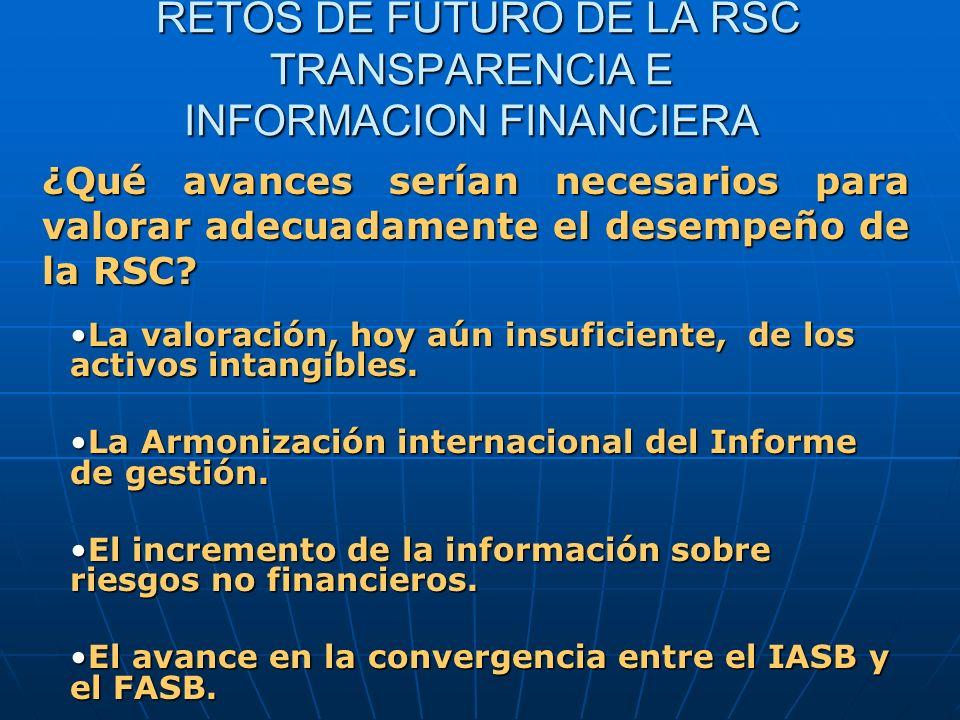 RETOS DE FUTURO DE LA RSC TRANSPARENCIA E INFORMACION FINANCIERA RETOS DE FUTURO DE LA RSC TRANSPARENCIA E INFORMACION FINANCIERA La valoración, hoy a