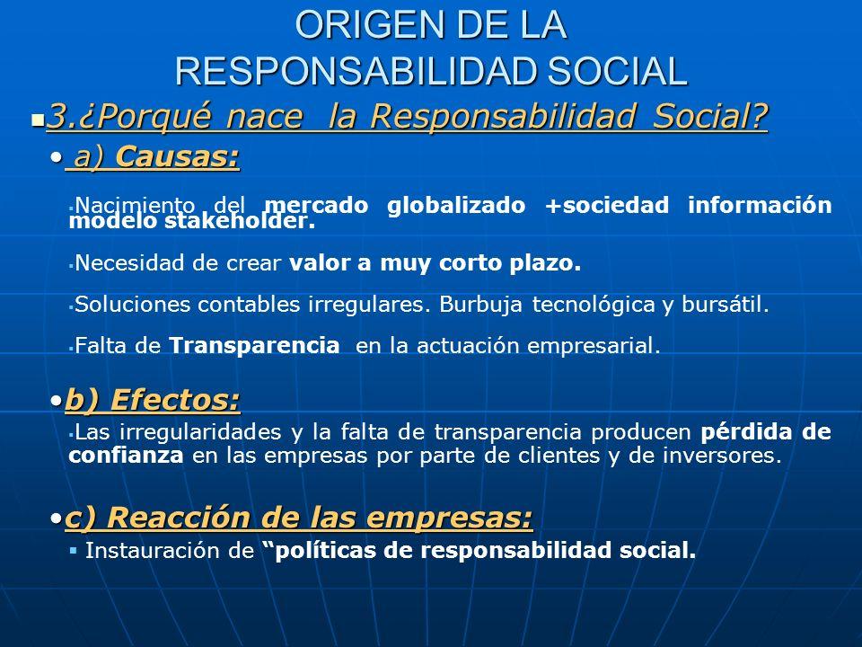 ORIGEN DE LA RESPONSABILIDAD SOCIAL 3.¿Porqué nace la Responsabilidad Social? 3.¿Porqué nace la Responsabilidad Social? a) Causas: a) Causas: Nacimien