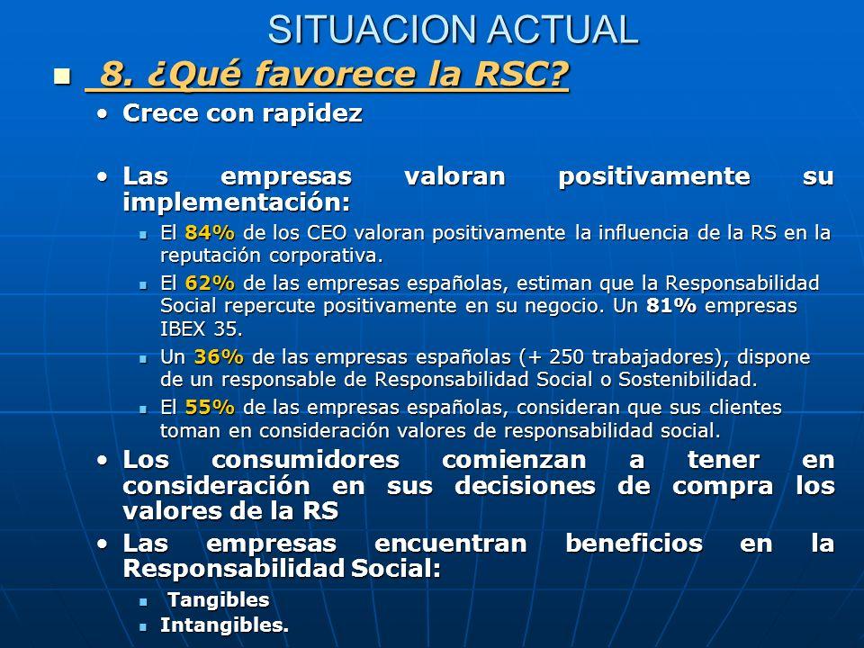 SITUACION ACTUAL 8. ¿Qué favorece la RSC? 8. ¿Qué favorece la RSC? Crece con rapidezCrece con rapidez Las empresas valoran positivamente su implementa